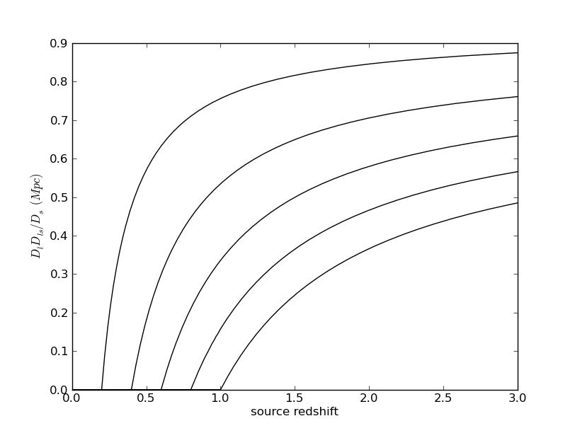 Dave's Matplotlib Basic Examples